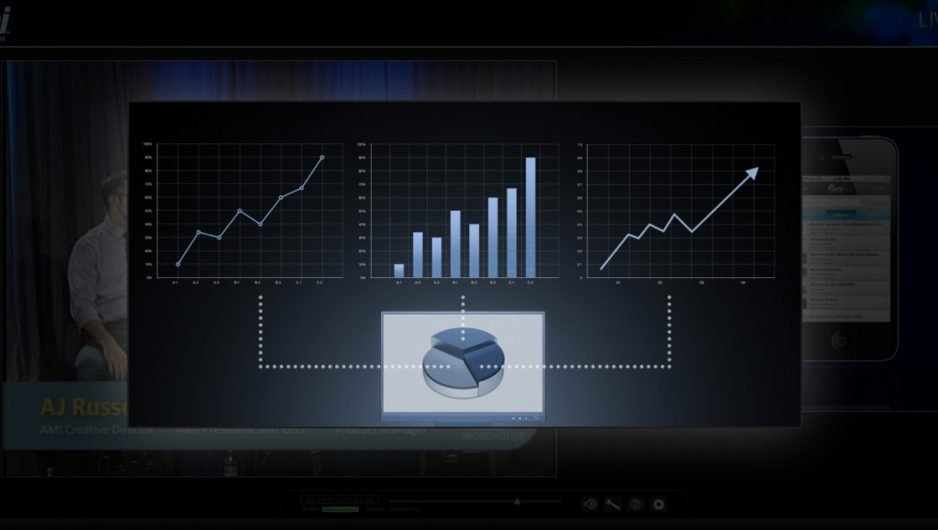 return on investment with webcasting