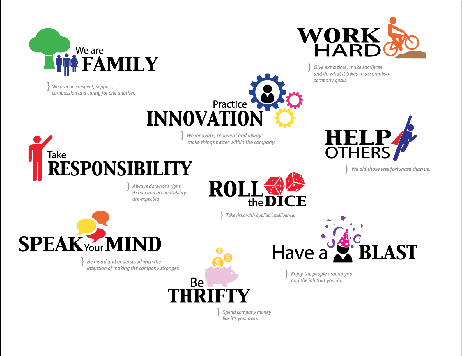 image with list of DPX company core values